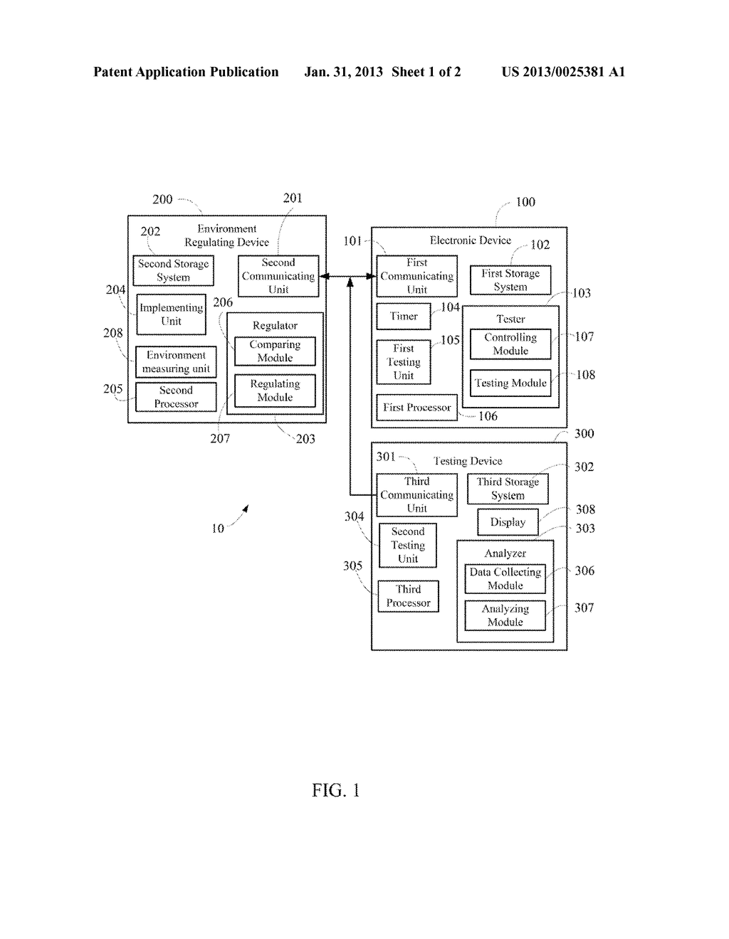 TESTING SYSTEM AND METHOD USING SAME - diagram, schematic, and image 02