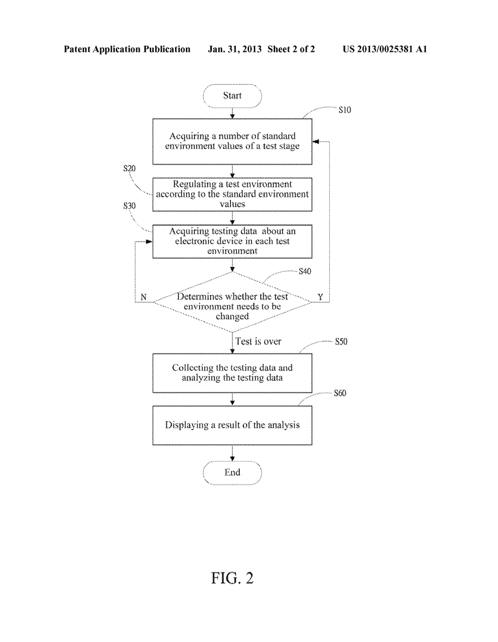 TESTING SYSTEM AND METHOD USING SAME - diagram, schematic, and image 03