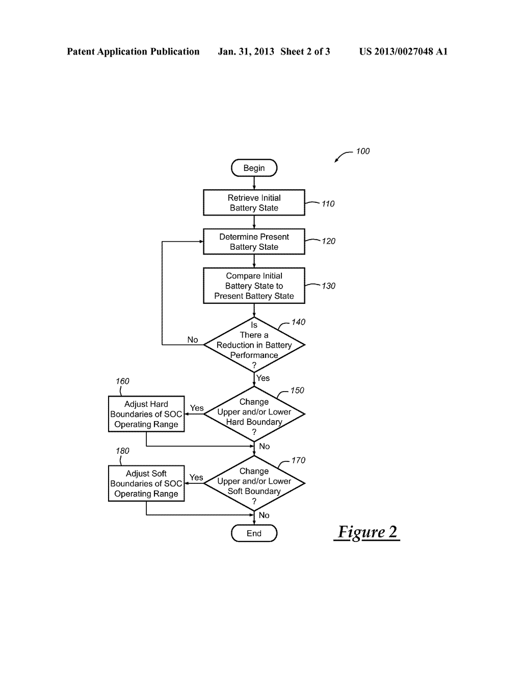 METHOD AND SYSTEM FOR CONTROLLING A VEHICLE BATTERY - diagram, schematic, and image 03