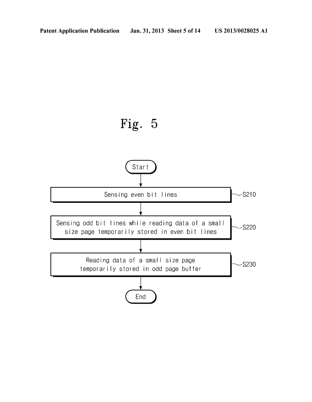 NONVOLATILE MEMORY DEVICE AND RELATED METHOD OF OPERATION - diagram, schematic, and image 06