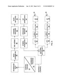 ADAPTIVE MODULATION AND CODING SCHEME ADJUSTMENT IN WIRELESS NETWORKS diagram and image