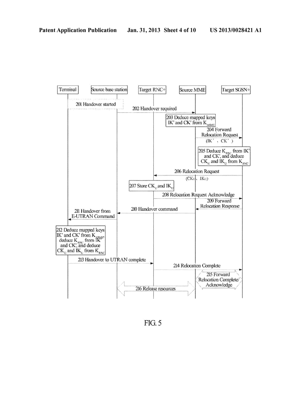 Method and System for Establishing Enhanced Key when Terminal Moves to     Enhanced Universal Terrestrial Radio Access Network (UTRAN) - diagram, schematic, and image 05