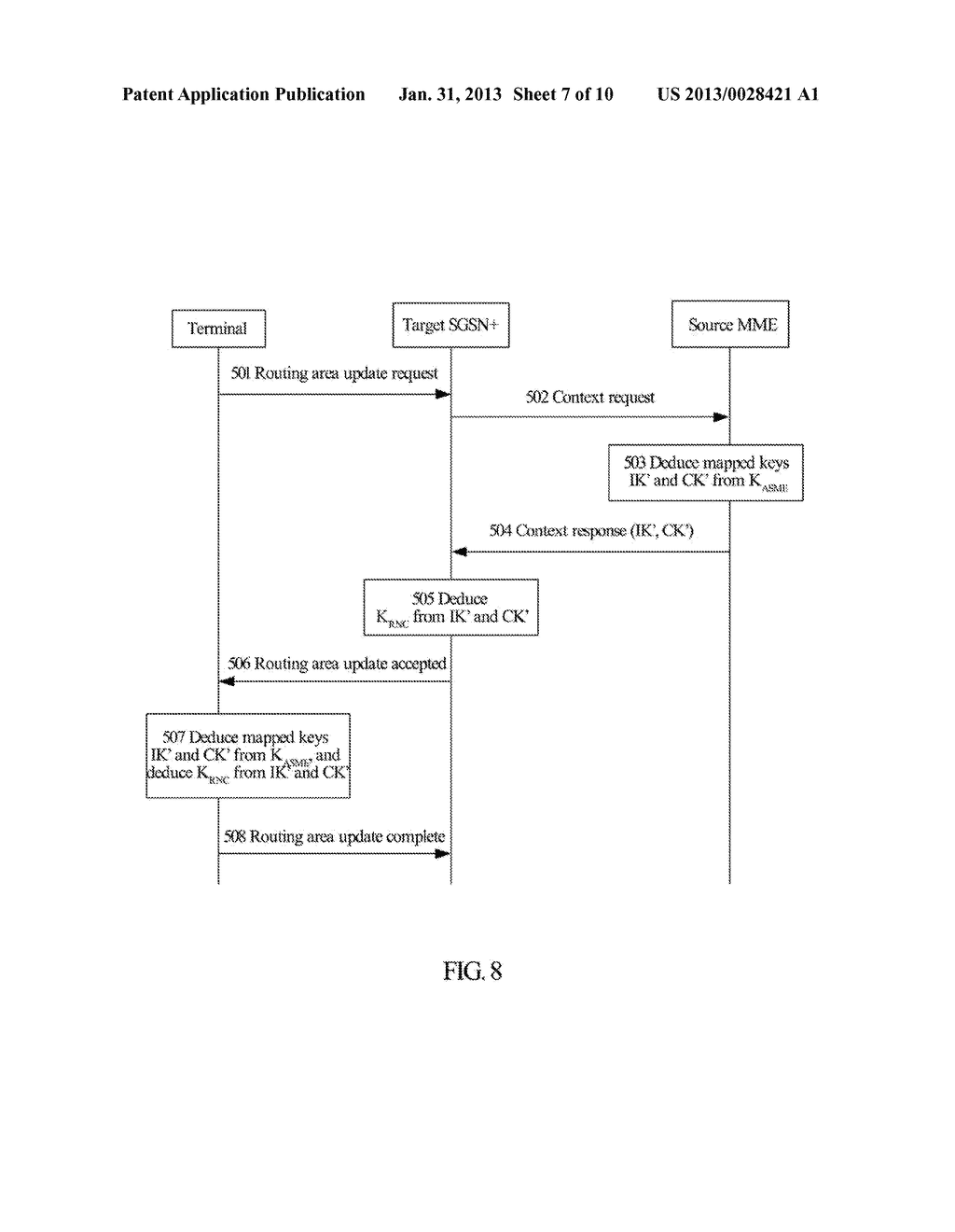 Method and System for Establishing Enhanced Key when Terminal Moves to     Enhanced Universal Terrestrial Radio Access Network (UTRAN) - diagram, schematic, and image 08