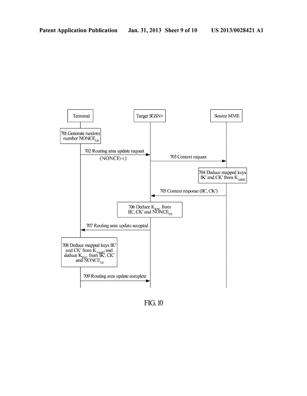 Method and System for Establishing Enhanced Key when Terminal Moves to     Enhanced Universal Terrestrial Radio Access Network (UTRAN) - diagram, schematic, and image 10