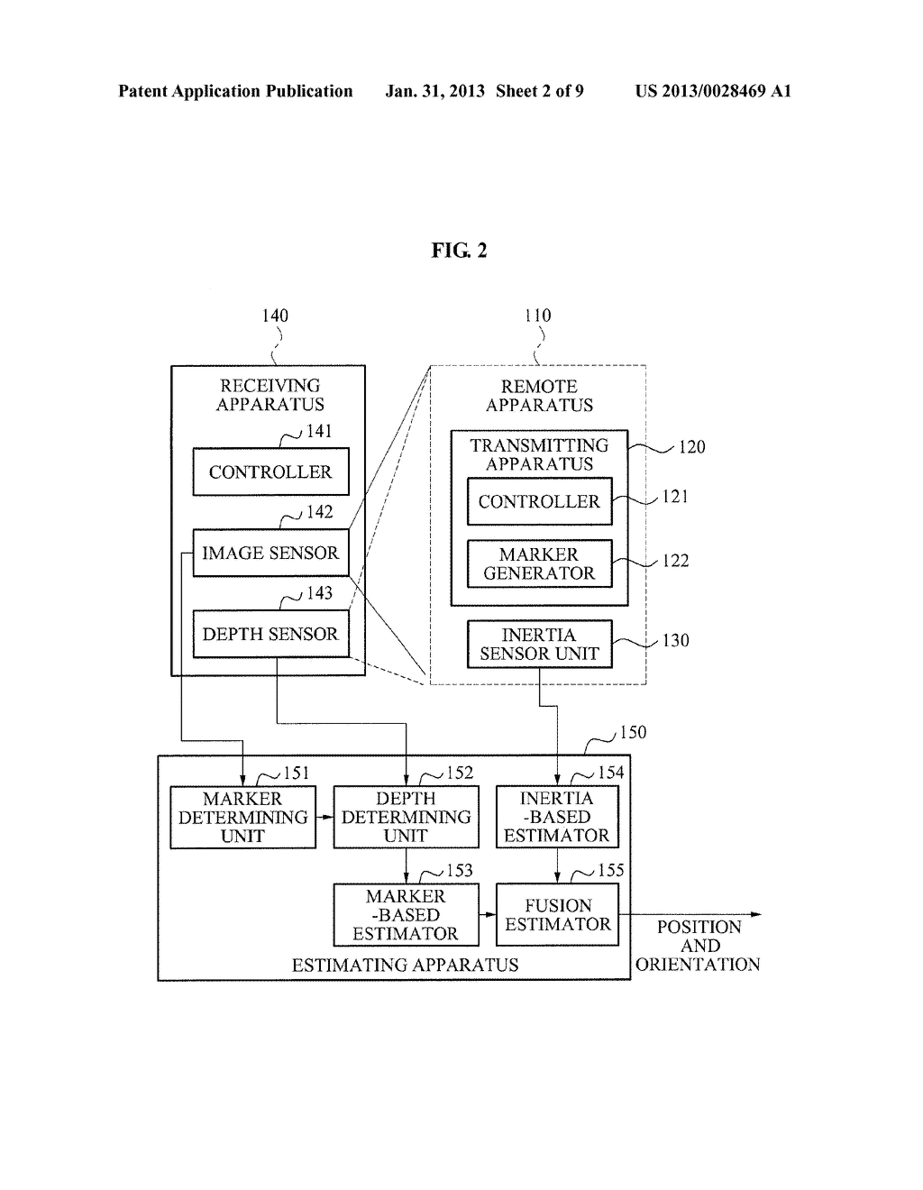 METHOD AND APPARATUS FOR ESTIMATING THREE-DIMENSIONAL POSITION AND     ORIENTATION THROUGH SENSOR FUSION - diagram, schematic, and image 03