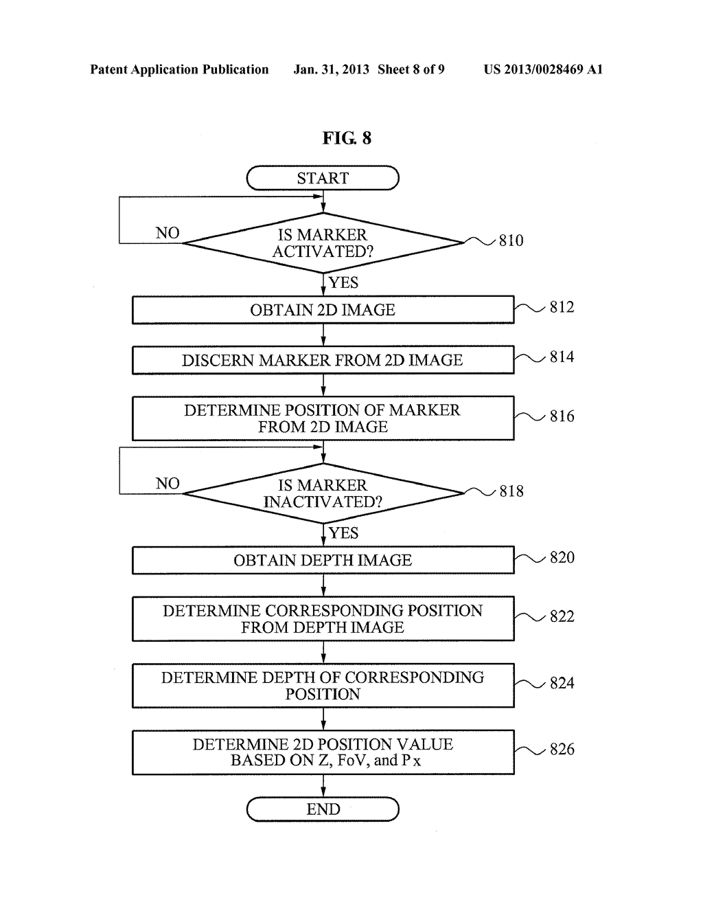METHOD AND APPARATUS FOR ESTIMATING THREE-DIMENSIONAL POSITION AND     ORIENTATION THROUGH SENSOR FUSION - diagram, schematic, and image 09