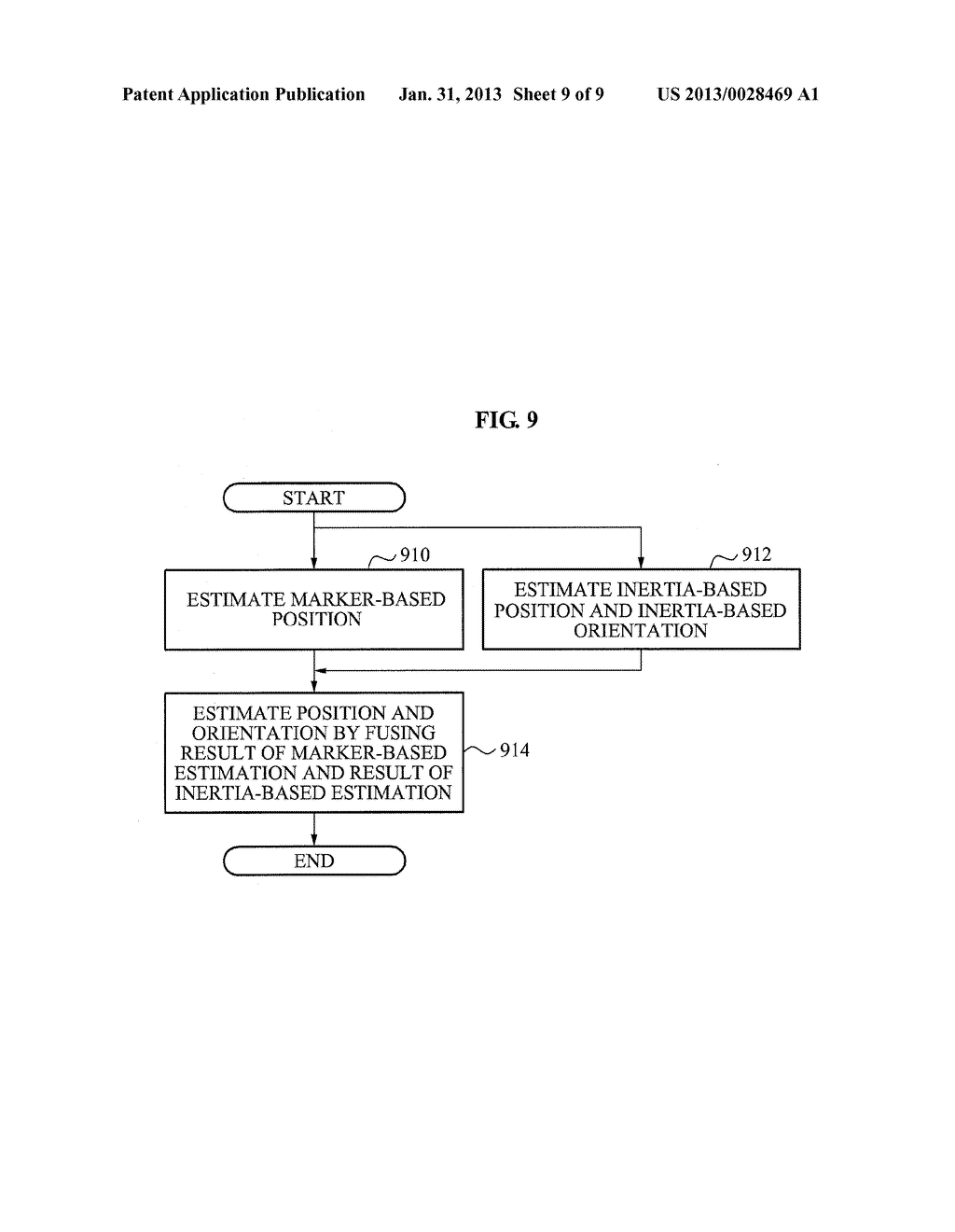 METHOD AND APPARATUS FOR ESTIMATING THREE-DIMENSIONAL POSITION AND     ORIENTATION THROUGH SENSOR FUSION - diagram, schematic, and image 10