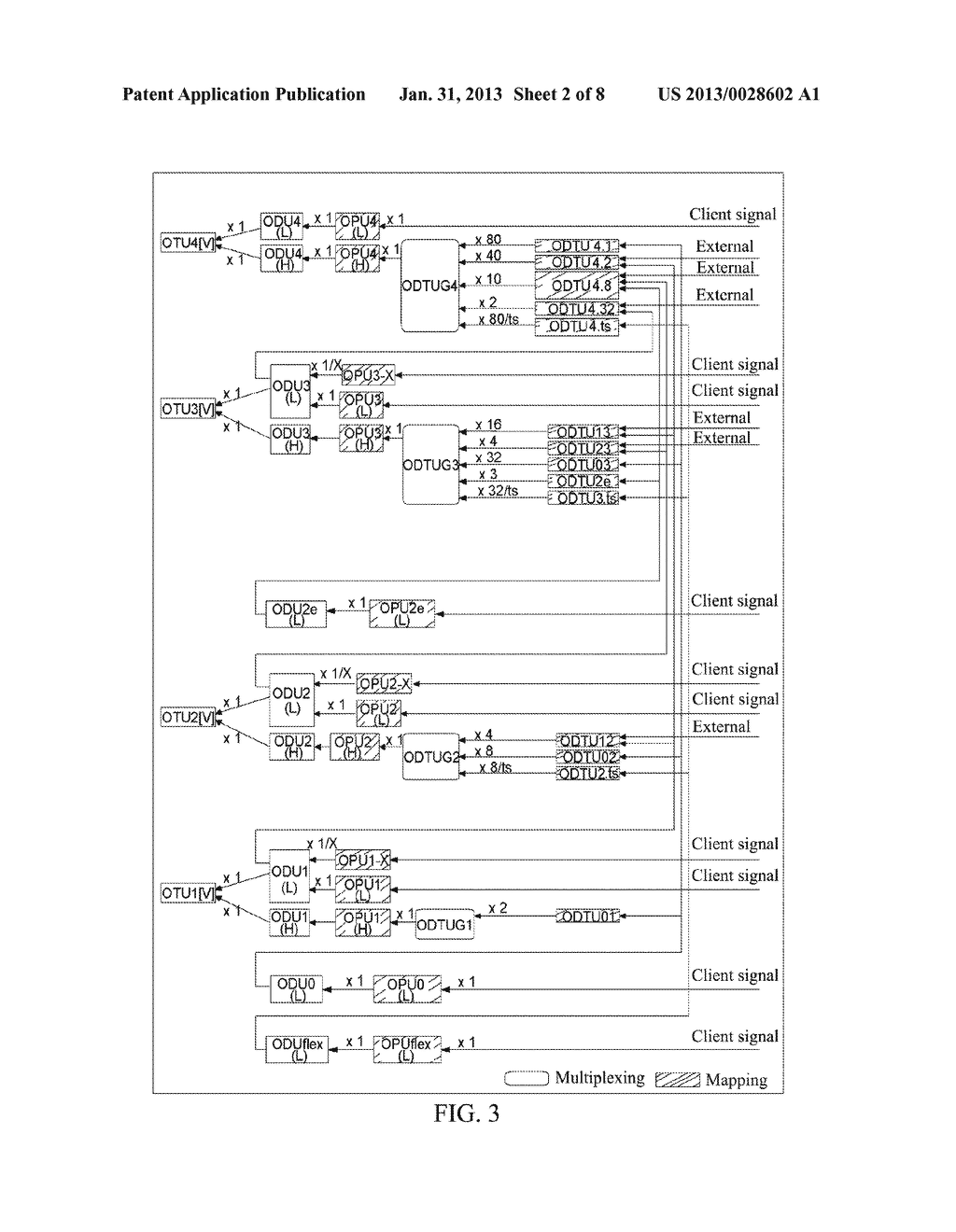 METHOD AND SYSTEM FOR ESTABLISHING END-TO-END SERVICE AND OPTICAL     TRANSPORT NETWORK - diagram, schematic, and image 03