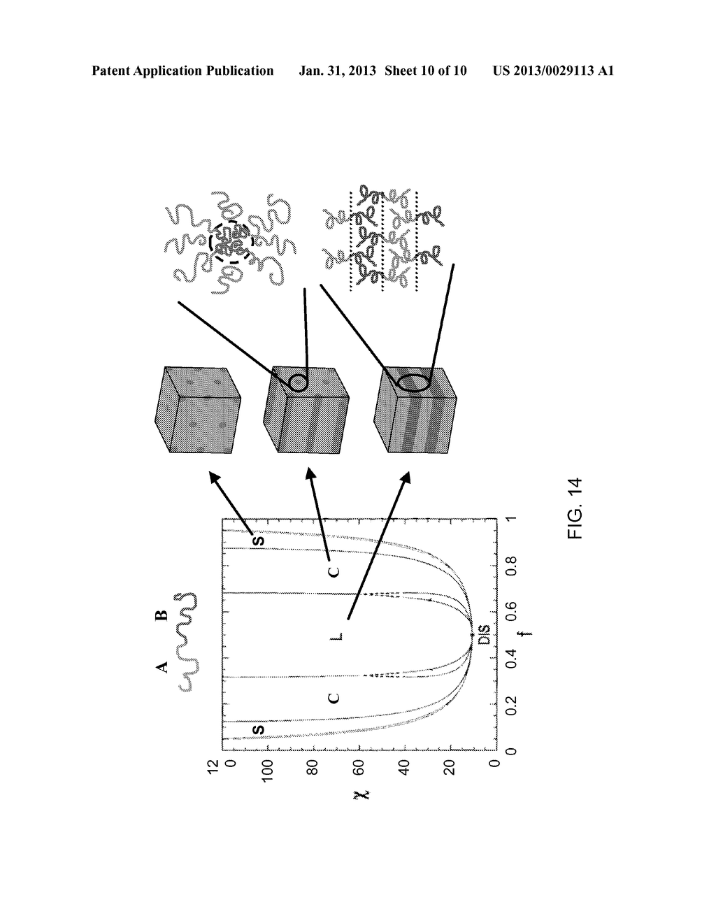 BLOCK COPOLYMER MATERIALS FOR DIRECTED ASSEMBLY OF THIN FILMS - diagram, schematic, and image 11