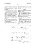 METHOD FOR PRODUCING MULTICOLOURED COATINGS diagram and image