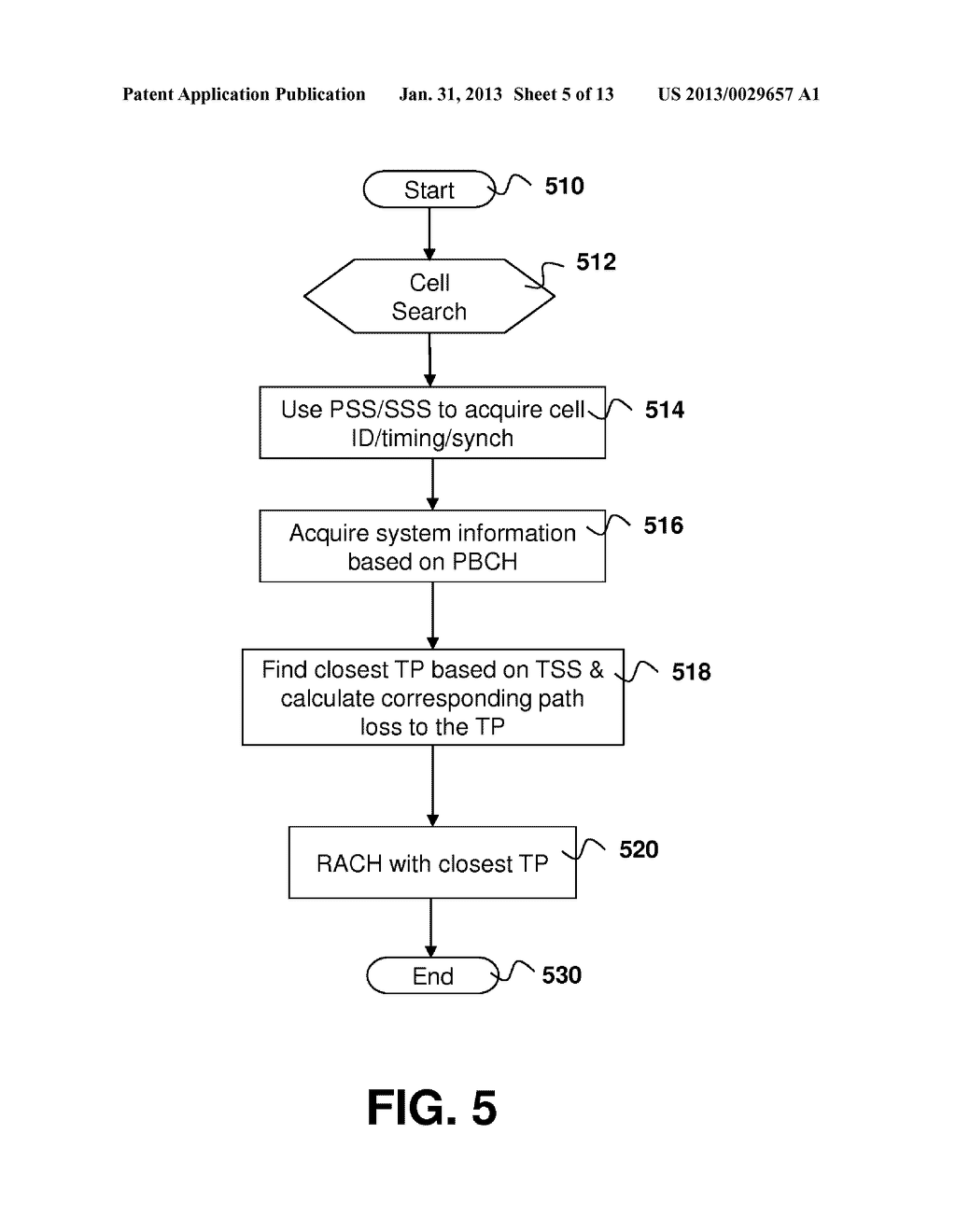 Method and System for Access and Uplink Power Control for a Wireless     System Having Multiple Transmit Points - diagram, schematic, and image 06