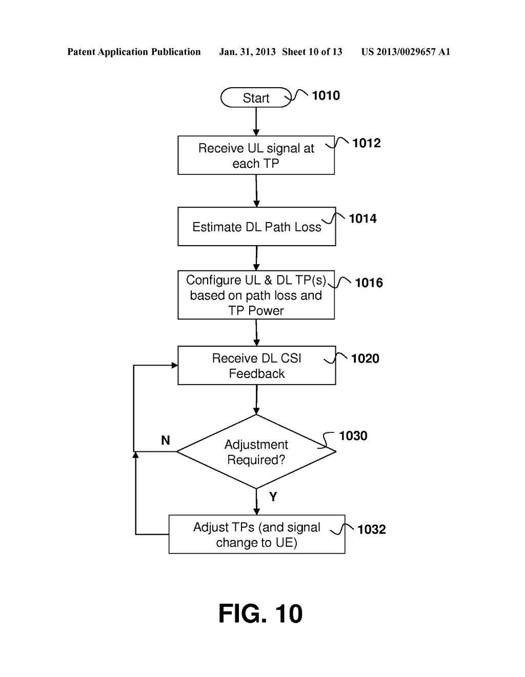 Method and System for Access and Uplink Power Control for a Wireless     System Having Multiple Transmit Points - diagram, schematic, and image 11