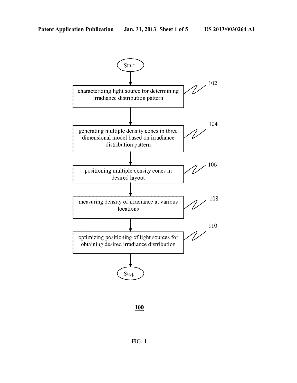 METHOD OF PROVIDING UNIFORM DISTRIBUTION OF LIGHT IN A PHOTOTHERAPY DEVICE - diagram, schematic, and image 02