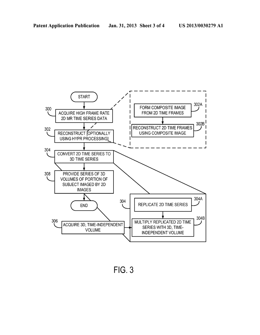 System and Method of High-Frame Rate, Time-Resolved, Three-Dimensional     Magnetic Resonance Angiograpy - diagram, schematic, and image 04