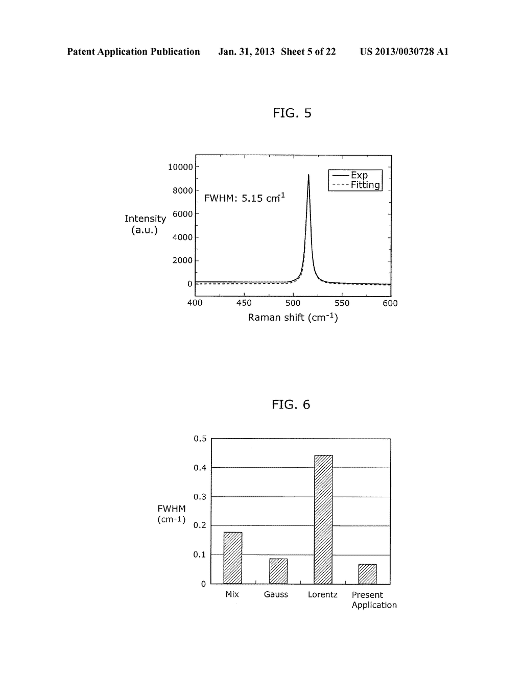CRYSTALLINITY EVALUATION METHOD, CRYSTALLINITY EVALUATION DEVICE, AND     COMPUTER SOFTWARE THEREOF - diagram, schematic, and image 06