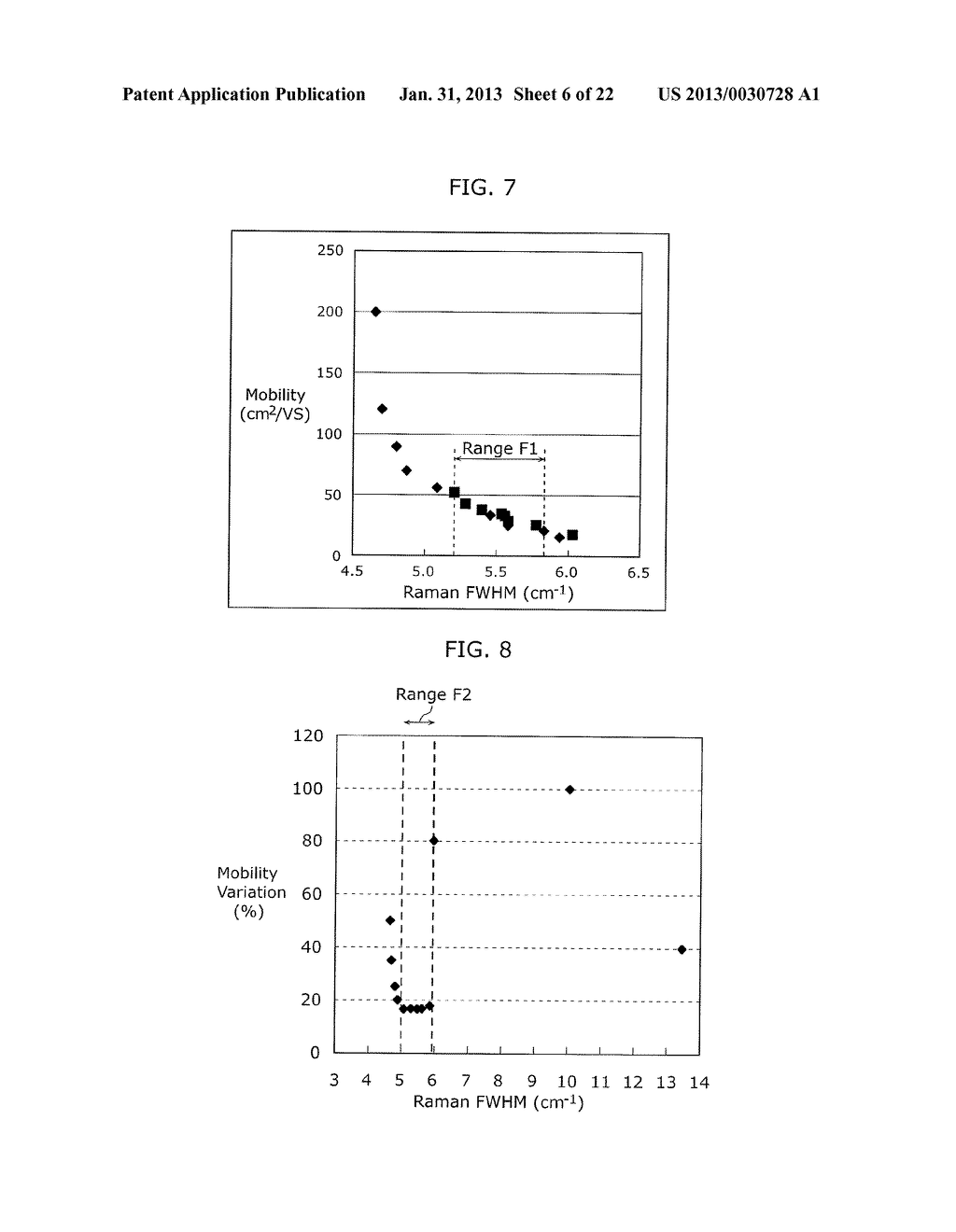 CRYSTALLINITY EVALUATION METHOD, CRYSTALLINITY EVALUATION DEVICE, AND     COMPUTER SOFTWARE THEREOF - diagram, schematic, and image 07