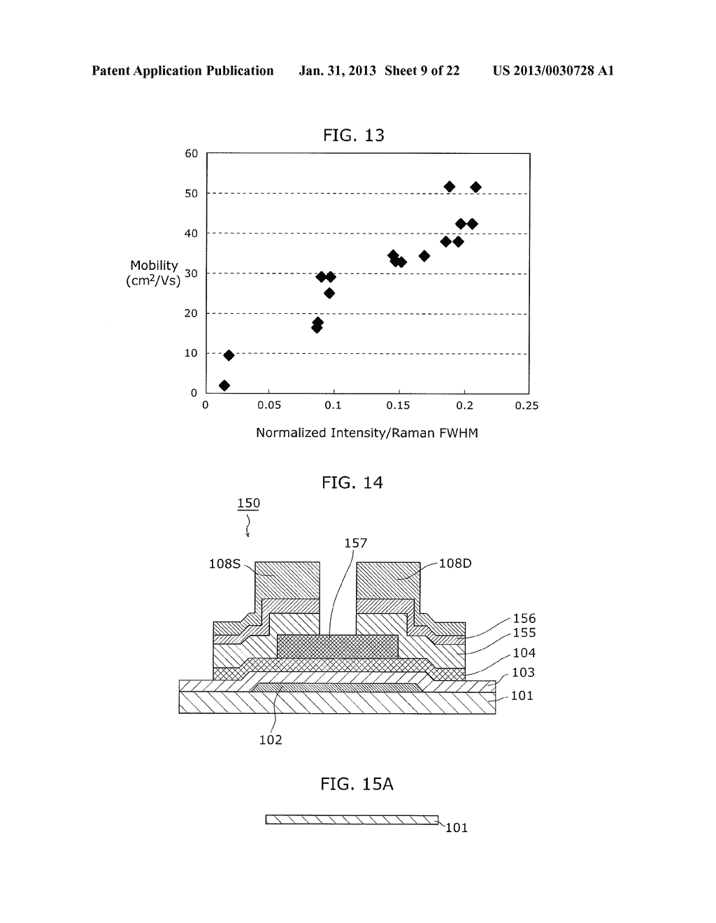 CRYSTALLINITY EVALUATION METHOD, CRYSTALLINITY EVALUATION DEVICE, AND     COMPUTER SOFTWARE THEREOF - diagram, schematic, and image 10