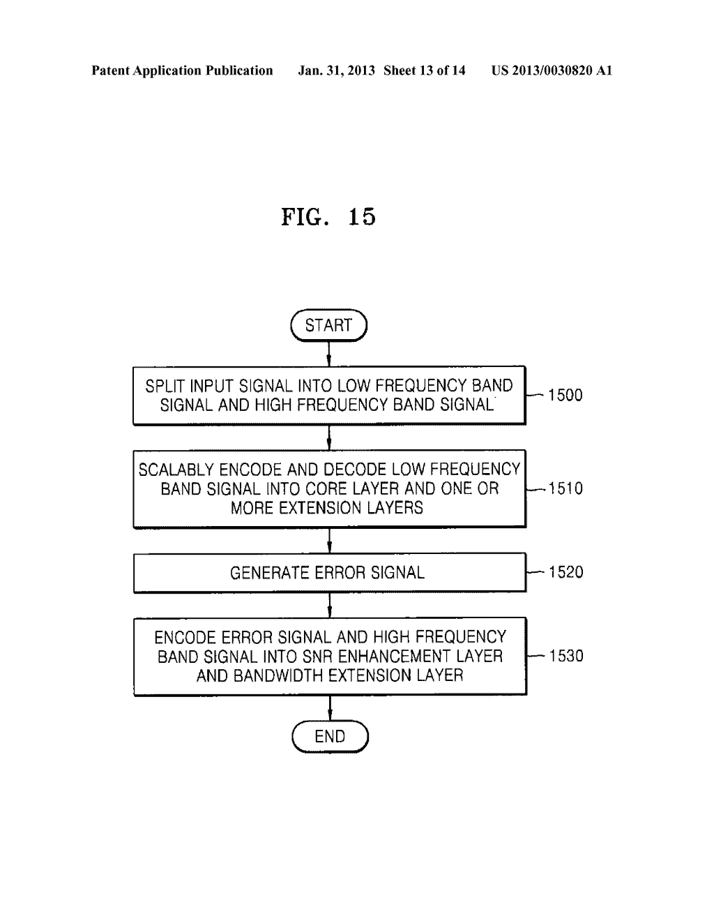 METHOD, MEDIUM, AND SYSTEM SCALABLY ENCODING/DECODING AUDIO/SPEECH - diagram, schematic, and image 14