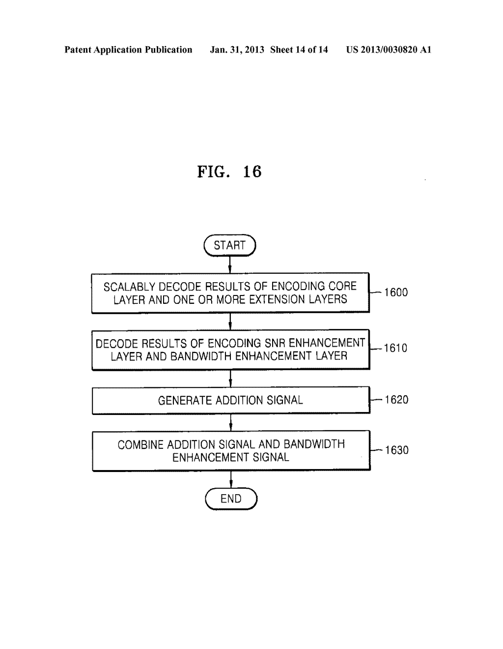 METHOD, MEDIUM, AND SYSTEM SCALABLY ENCODING/DECODING AUDIO/SPEECH - diagram, schematic, and image 15