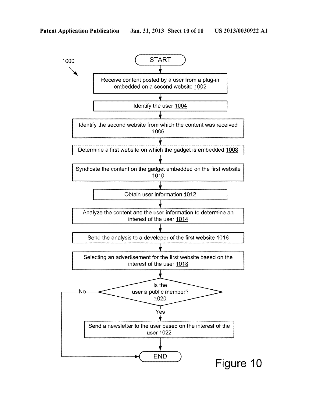 SYSTEM AND METHOD FOR SYNDICATING A CONVERSATION - diagram, schematic, and image 11