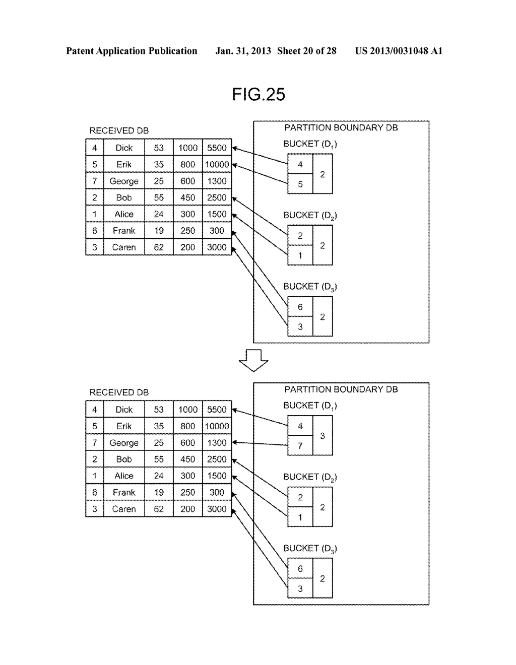 DATA PARTITIONING APPARATUS AND DATA PARTITIONING METHOD - diagram, schematic, and image 21