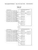 DATA PARTITIONING APPARATUS AND DATA PARTITIONING METHOD diagram and image