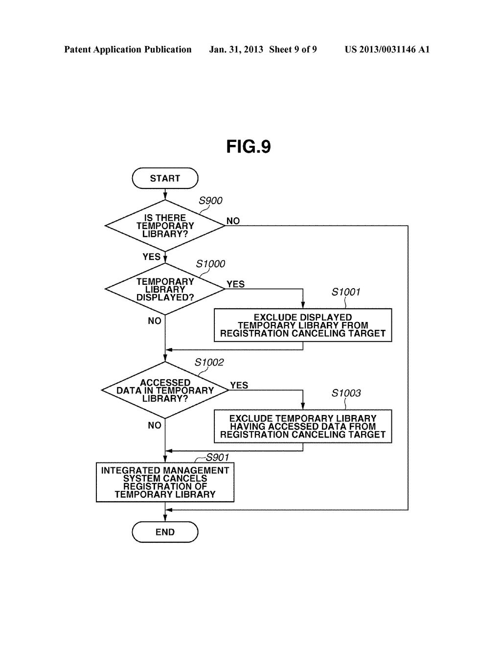INTEGRATED MANAGEMENT APPARATUS, DOCUMENT MANAGEMENT METHOD, AND STORAGE     MEDIUM - diagram, schematic, and image 10