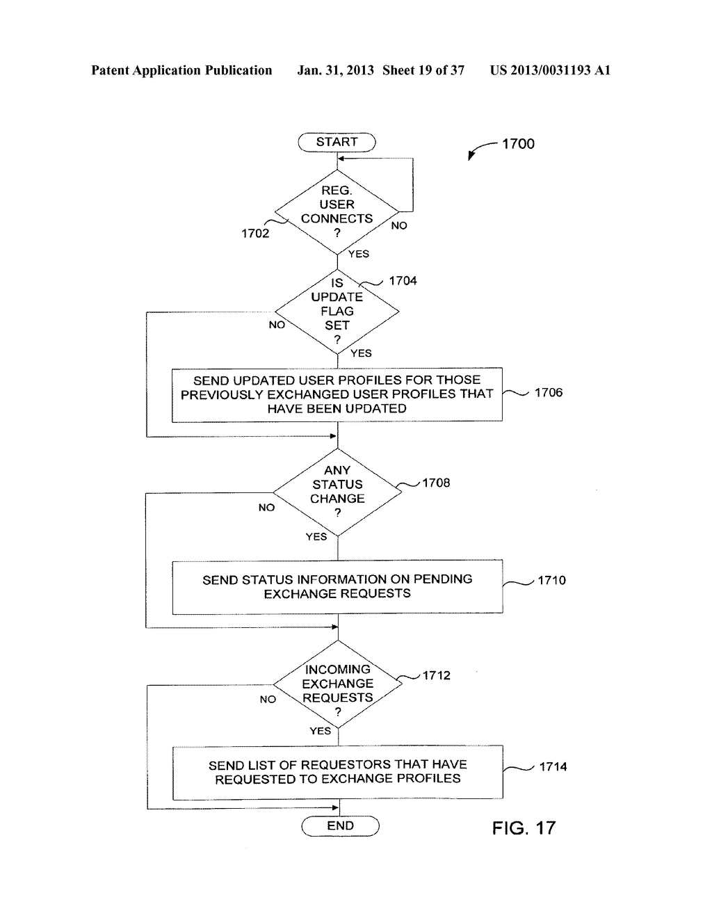Method and System for Controlled Distribution of Information Over a     Network - diagram, schematic, and image 20