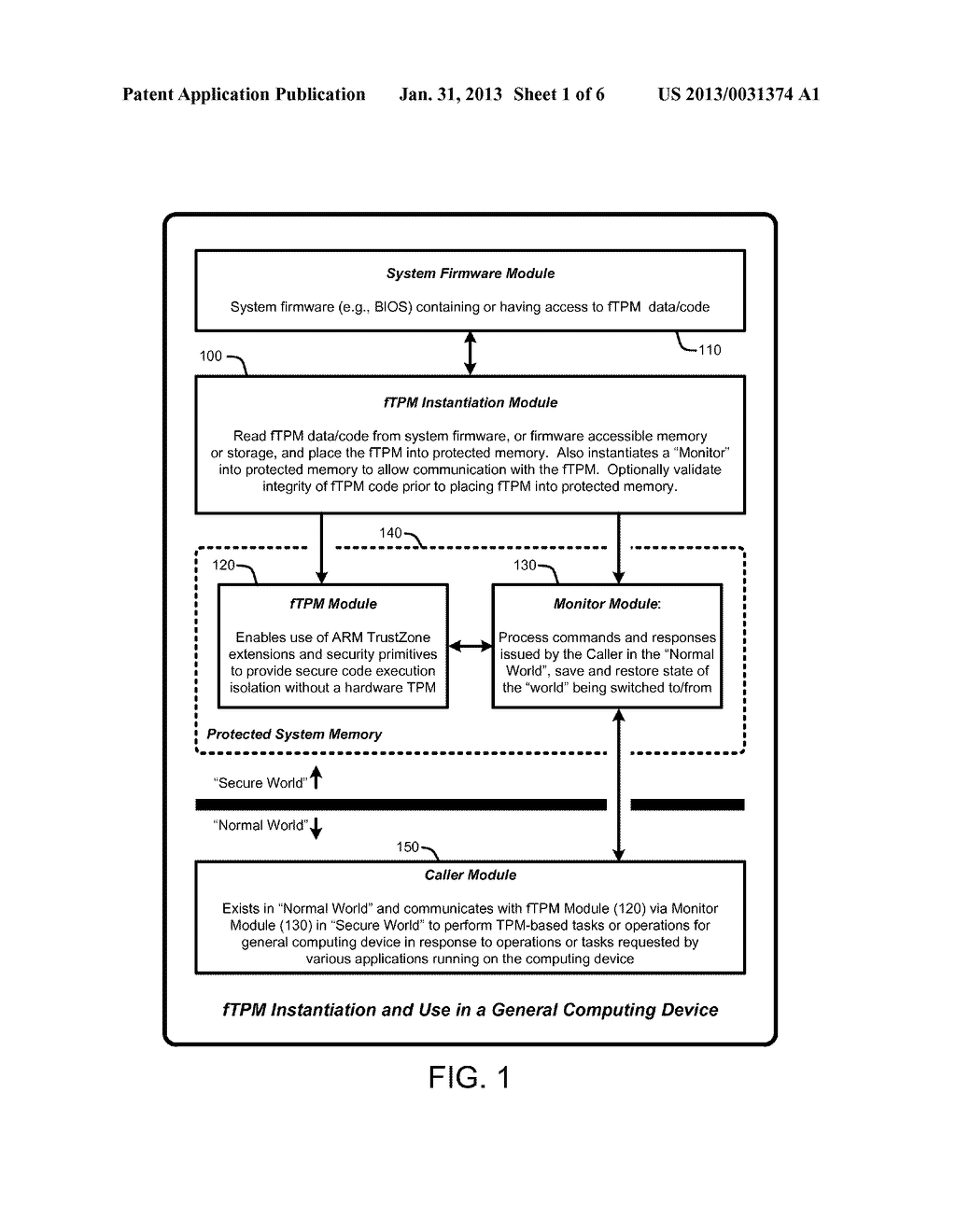 FIRMWARE-BASED TRUSTED PLATFORM MODULE FOR ARM PROCESSOR ARCHITECTURES AND     TRUSTZONE SECURITY EXTENSIONS - diagram, schematic, and image 02