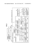 POWER CONSUMPTION AMOUNT MANAGEMENT SYSTEM FOR MANAGING POWER CONSUMPTION     AMOUNT, POWER CONSUMPTION MANAGEMENT METHOD, AND STORAGE MEDIUM diagram and image