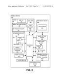 PREPOPULATING APPLICATION FORMS USING REAL-TIME VIDEO ANALYSIS OF     IDENTIFIED OBJECTS diagram and image