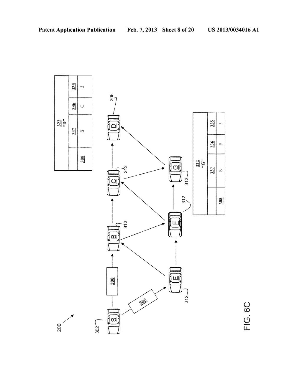 METHOD AND SYSTEM FOR TRANSFERRING INFORMATION IN VEHICULAR WIRELESS     NETWORKS - diagram, schematic, and image 09