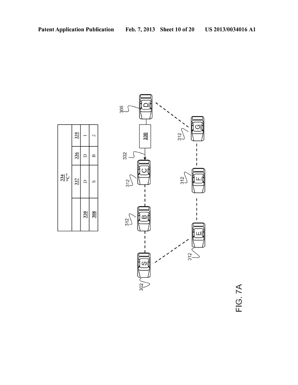 METHOD AND SYSTEM FOR TRANSFERRING INFORMATION IN VEHICULAR WIRELESS     NETWORKS - diagram, schematic, and image 11
