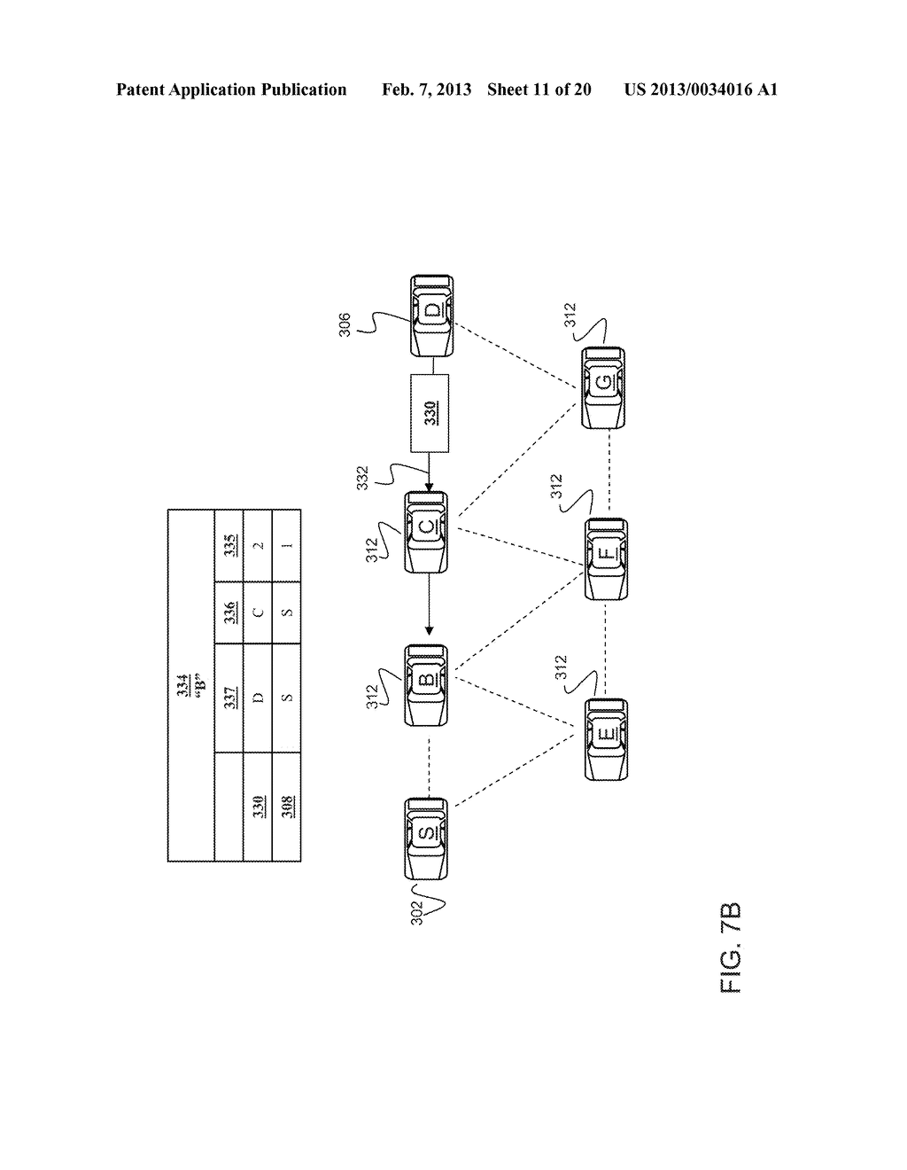 METHOD AND SYSTEM FOR TRANSFERRING INFORMATION IN VEHICULAR WIRELESS     NETWORKS - diagram, schematic, and image 12