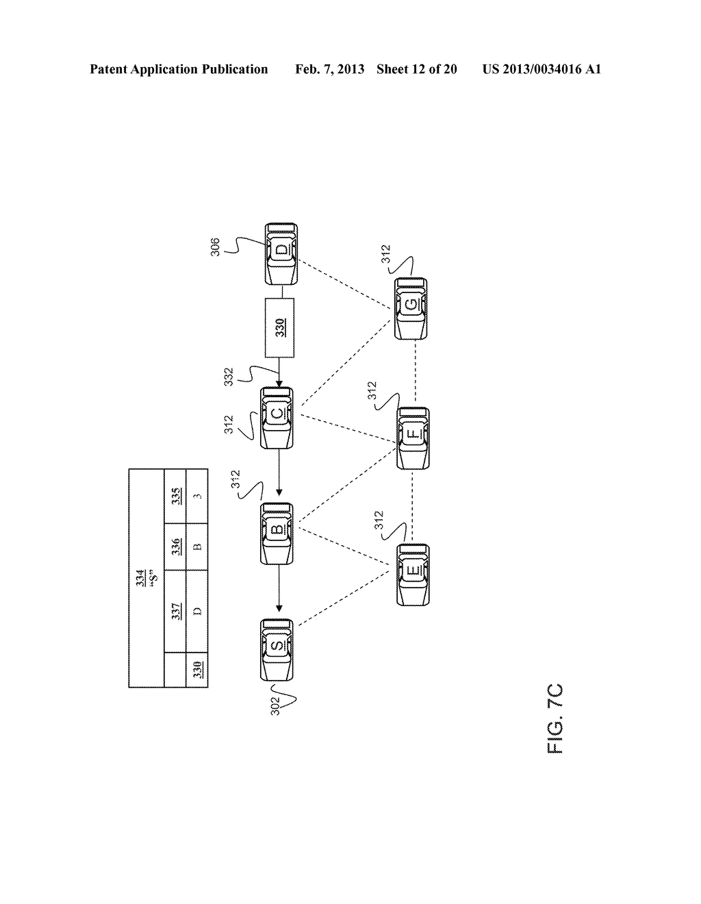 METHOD AND SYSTEM FOR TRANSFERRING INFORMATION IN VEHICULAR WIRELESS     NETWORKS - diagram, schematic, and image 13