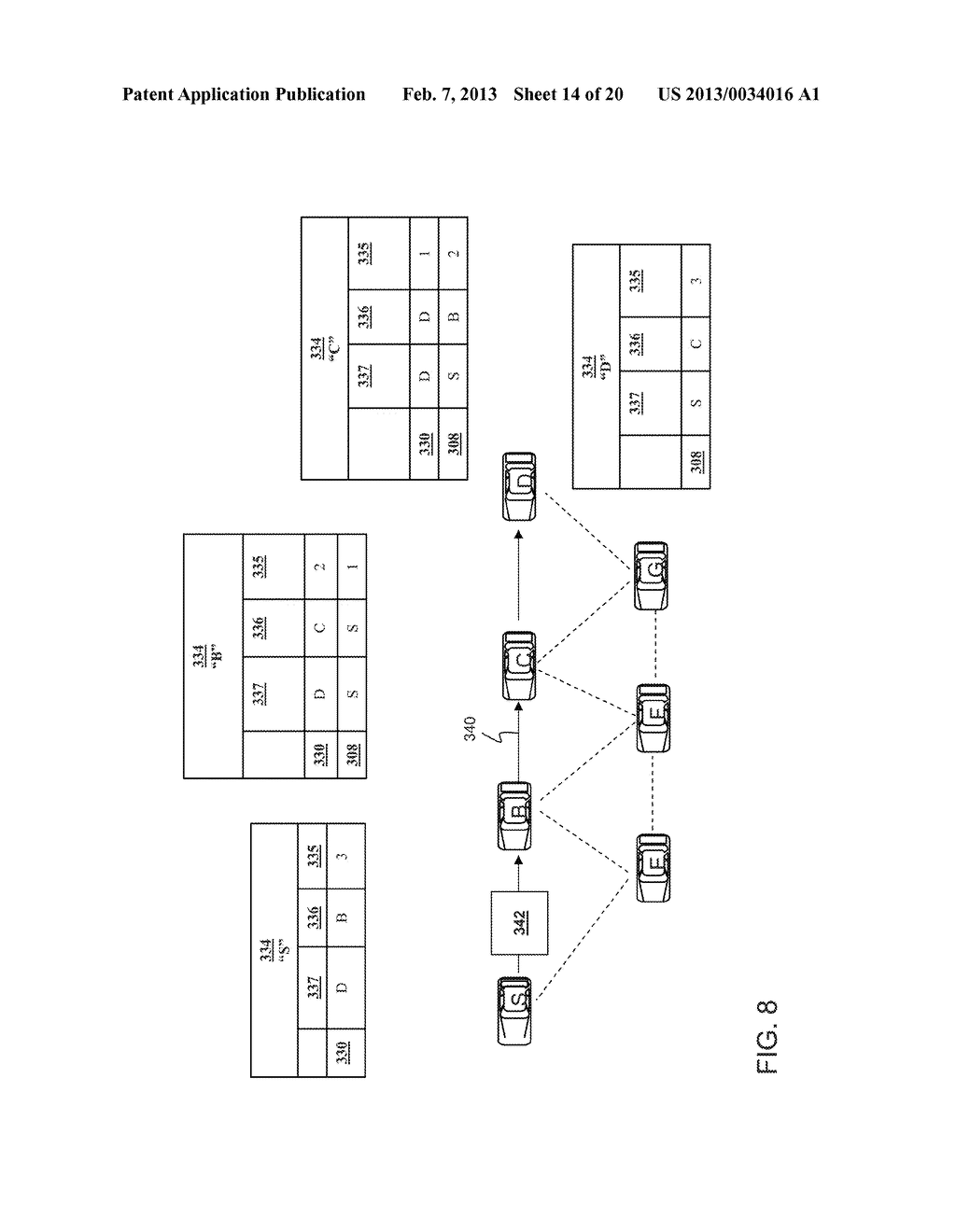 METHOD AND SYSTEM FOR TRANSFERRING INFORMATION IN VEHICULAR WIRELESS     NETWORKS - diagram, schematic, and image 15