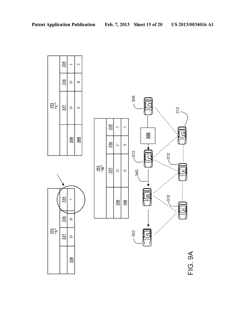 METHOD AND SYSTEM FOR TRANSFERRING INFORMATION IN VEHICULAR WIRELESS     NETWORKS - diagram, schematic, and image 16