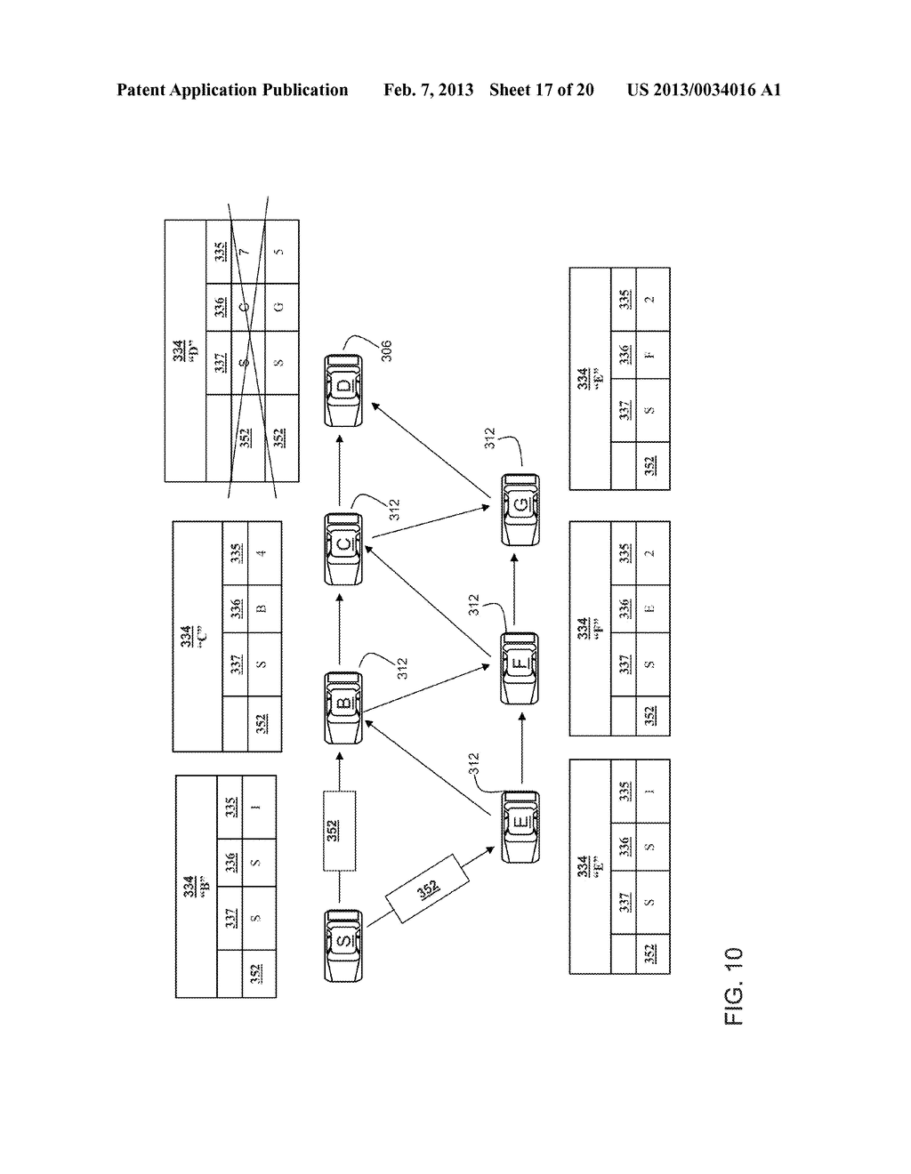 METHOD AND SYSTEM FOR TRANSFERRING INFORMATION IN VEHICULAR WIRELESS     NETWORKS - diagram, schematic, and image 18