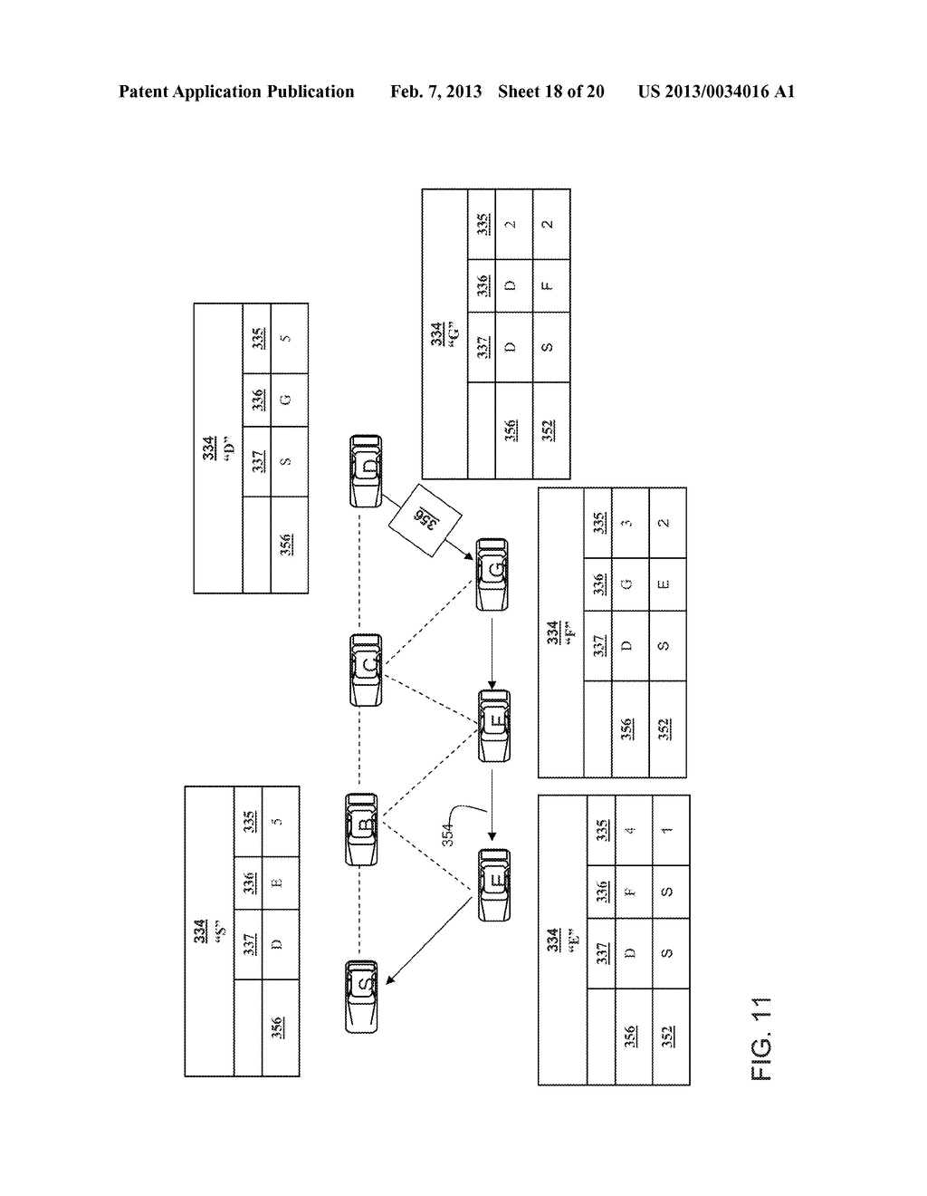 METHOD AND SYSTEM FOR TRANSFERRING INFORMATION IN VEHICULAR WIRELESS     NETWORKS - diagram, schematic, and image 19