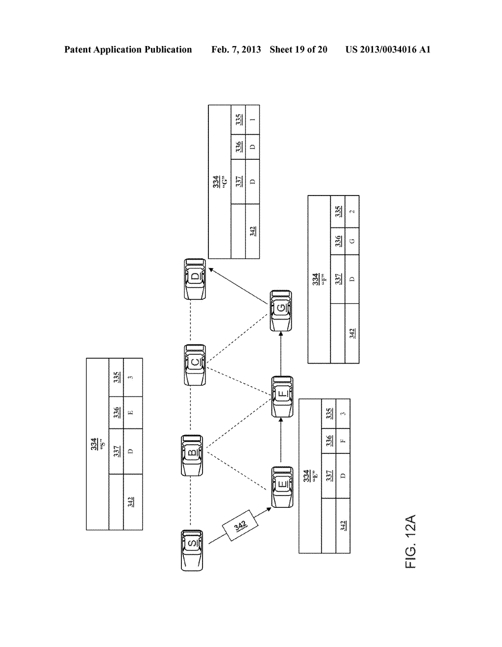 METHOD AND SYSTEM FOR TRANSFERRING INFORMATION IN VEHICULAR WIRELESS     NETWORKS - diagram, schematic, and image 20