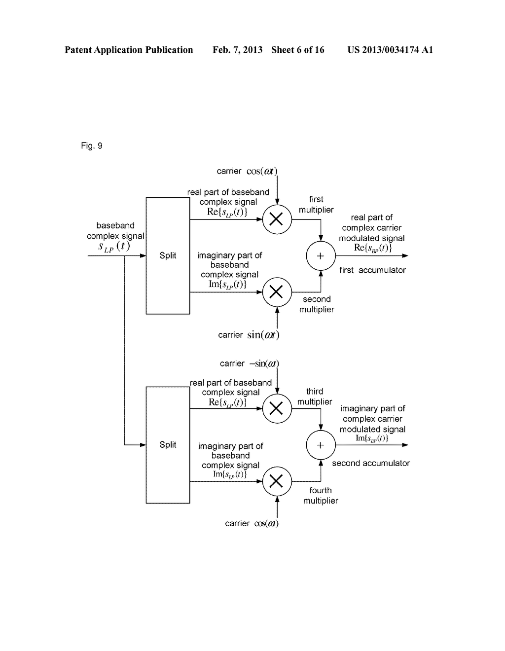 Method, device and system for complex carrier modulation - diagram, schematic, and image 07