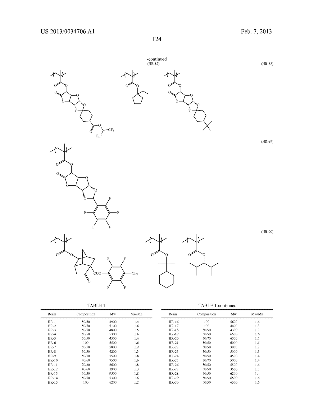 PATTERN FORMING METHOD, ACTINIC RAY-SENSITIVE OR RADIATION-SENSITIVE RESIN     COMPOSITION, RESIST FILM, PRODUCTION METHOD OF ELECTRONIC DEVICE, AND     ELECTRONIC DEVICE - diagram, schematic, and image 129