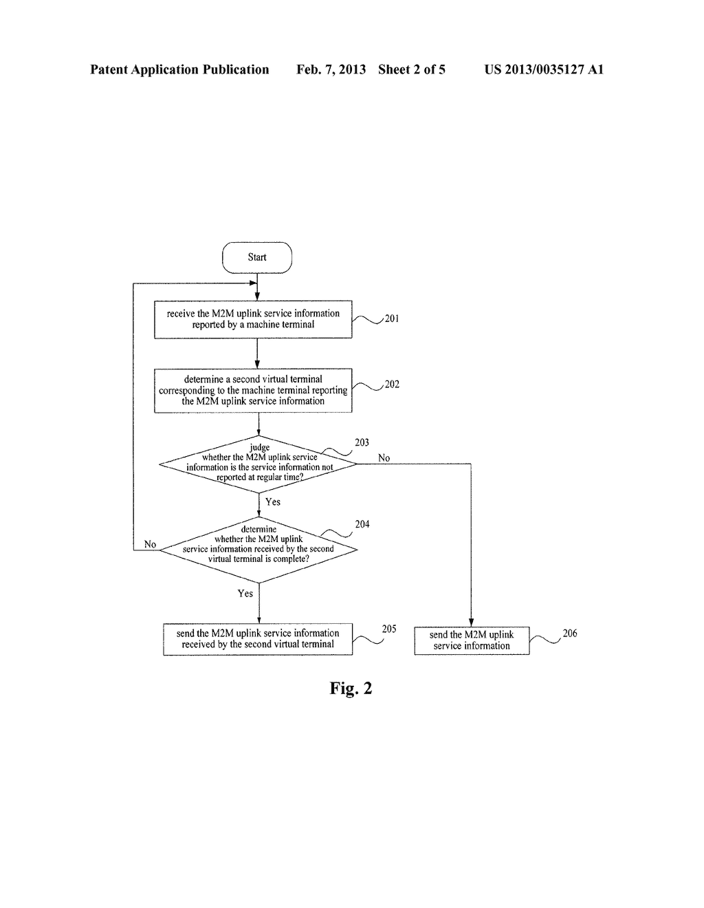 DEVICE, SYSTEM AND METHOD FOR PROCESSING MACHINE TO MACHINE/MAN SERVICE - diagram, schematic, and image 03