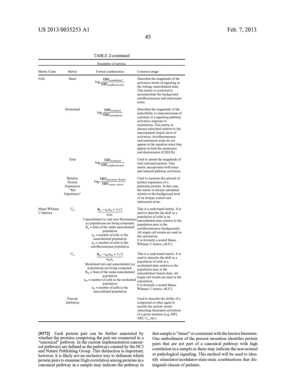 METHODS FOR DIAGNOSIS, PROGNOSIS AND METHODS OF TREATMENT - diagram, schematic, and image 100