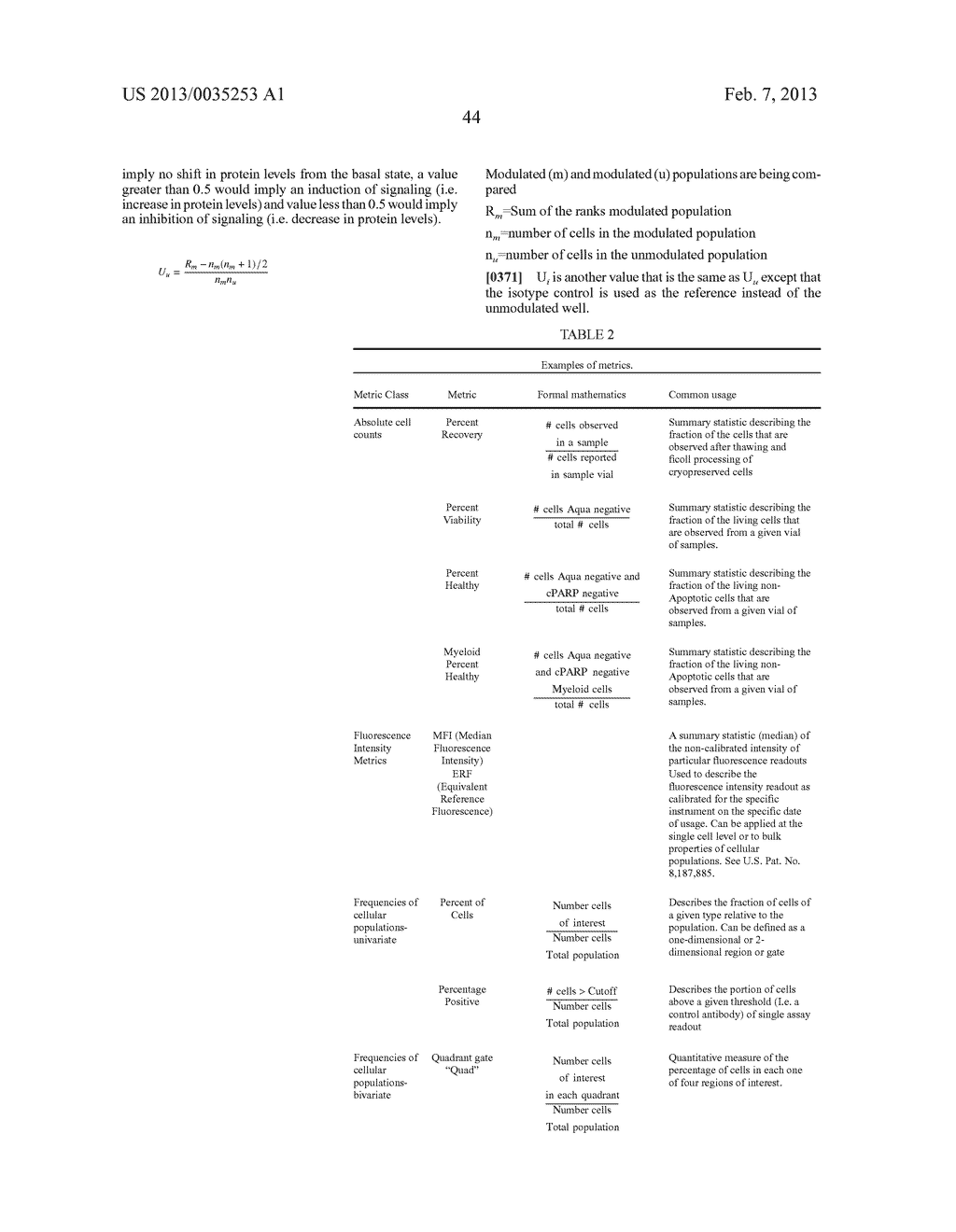 METHODS FOR DIAGNOSIS, PROGNOSIS AND METHODS OF TREATMENT - diagram, schematic, and image 99