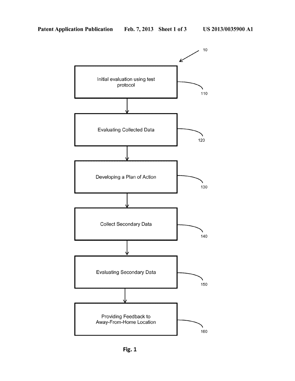 Method for Promoting Hygiene and Cleanliness - diagram, schematic, and image 02