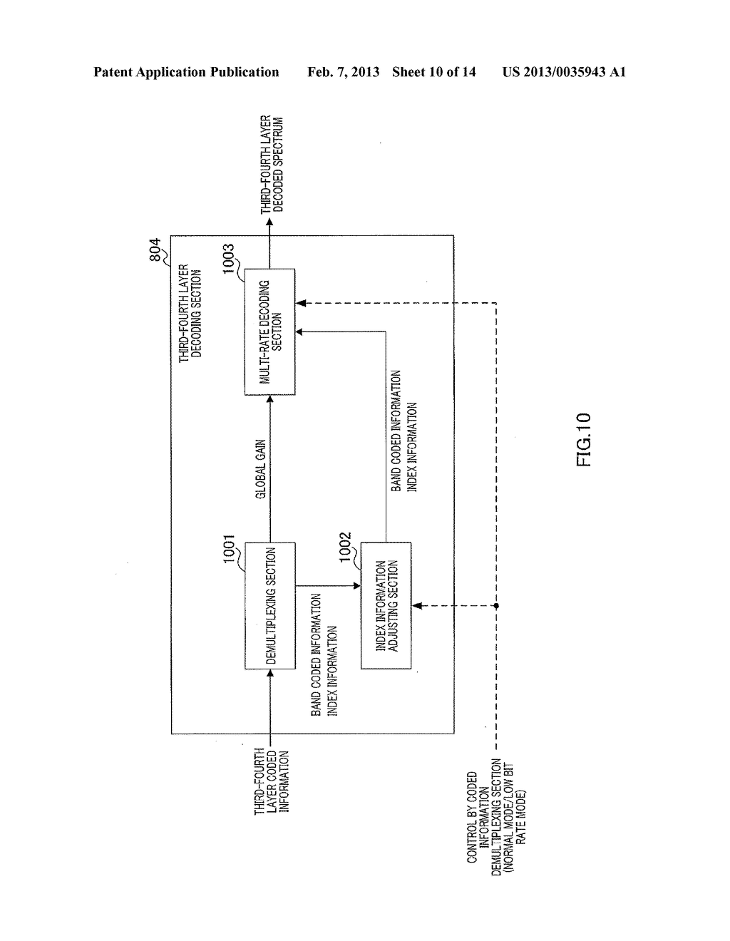 ENCODING DEVICE, DECODING DEVICE, ENCODING METHOD AND DECODING METHOD - diagram, schematic, and image 11