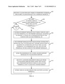 Facilitating authentication of access terminal identity diagram and image
