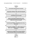 PRIVATE CERTIFICATE VALIDATION METHOD AND APPARATUS diagram and image