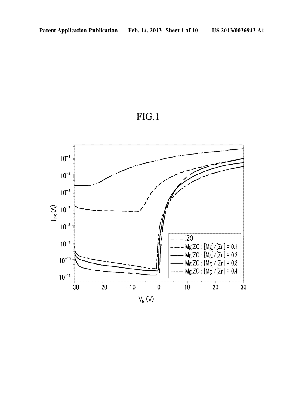 SOLUTION COMPOSITION FOR FORMING OXIDE THIN FILM AND ELECTRONIC DEVICE     INCLUDING THE OXIDE THIN FILM - diagram, schematic, and image 02
